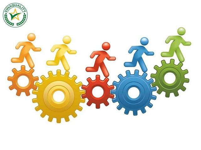 Quy trình xây dựng hệ thống quản lý chất lượng ISO 9001:2015